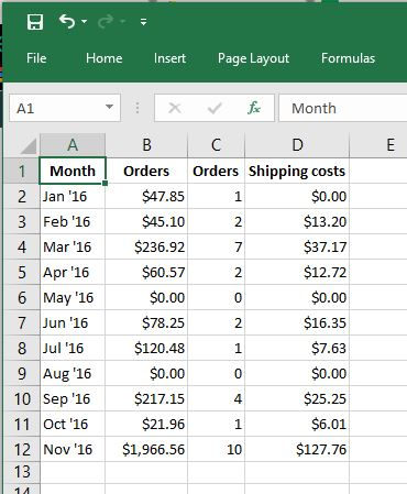 Exported Data in Excel